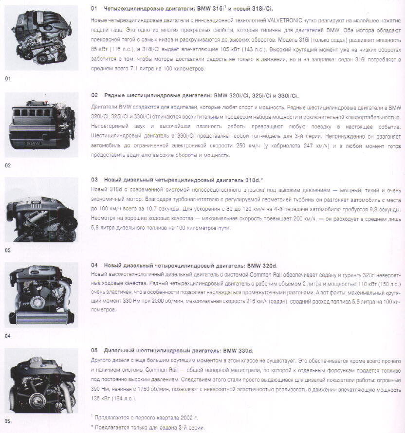 руководство по эксплуатации автомобиля BMW e46